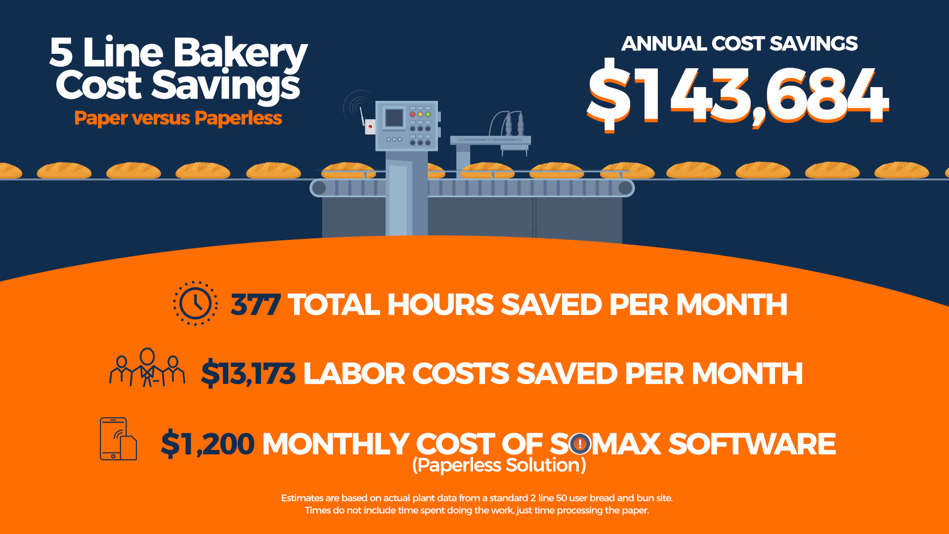 5 Line Bakery infographic_SOMAX.png