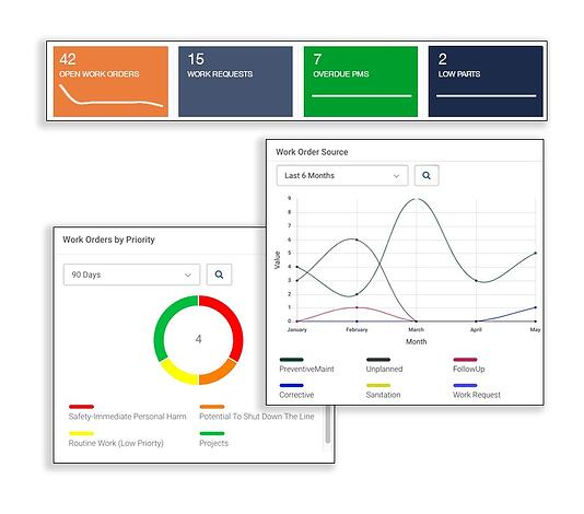 insights-dashboard
